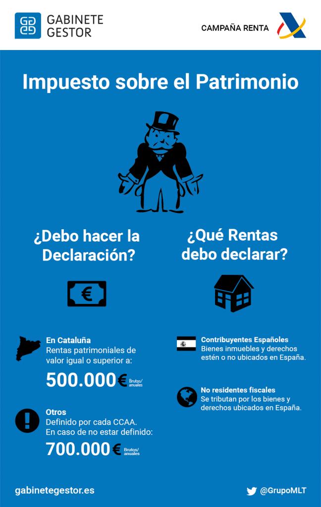 Infografía patrimonio declaración renta