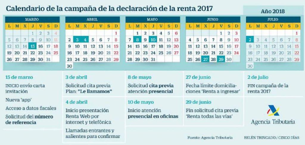 calendario oficial declaración renta 2017