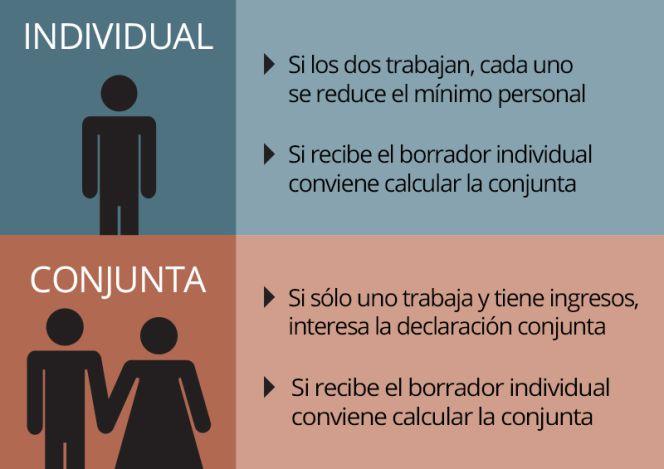 individual conjunta mínimo para hacer declaración renta aeat